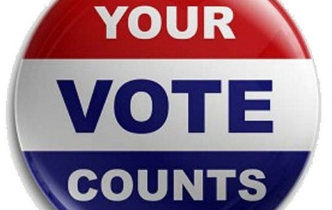Inconsistencies in Campus Voting Times
