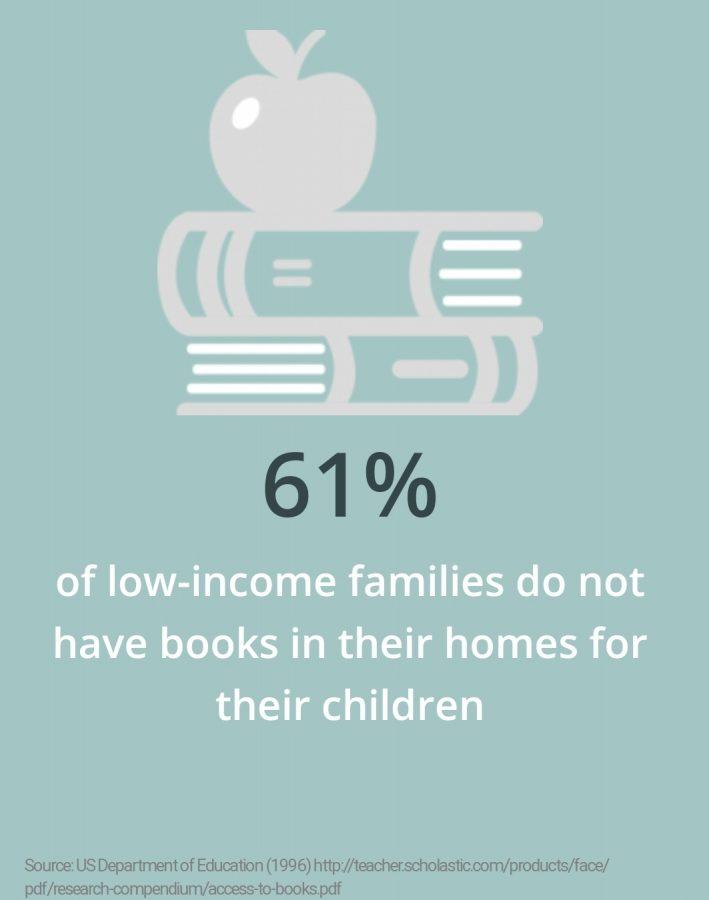 Non-profit+buys+books+for+kids